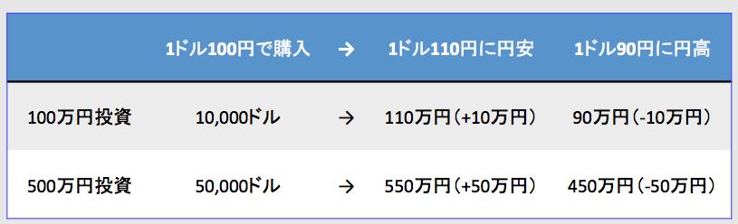 スクリーンショット 2016-01-07 01.42.20